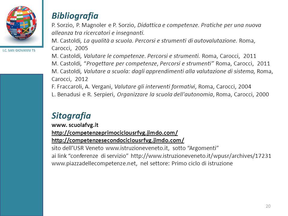 I.C. SAN GIOVANNI TS 20 Bibliografia P. Sorzio, P. Magnoler e P. Sorzio, Didattica e competenze. Pratiche per una nuova alleanza tra ricercatori e ins