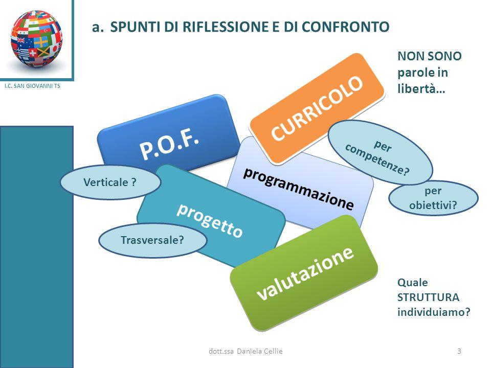 I.C.SAN GIOVANNI TS 3 a.SPUNTI DI RIFLESSIONE E DI CONFRONTO a.POF P.O.F.
