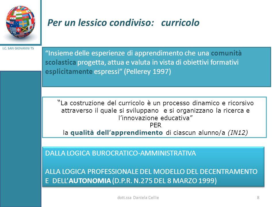 Per un lessico condiviso: curricolo La costruzione del curricolo è un processo dinamico e ricorsivo attraverso il quale si sviluppano e si organizzano la ricerca e l'innovazione educativa PER la qualità dell'apprendimento di ciascun alunno/a (IN12) Insieme delle esperienze di apprendimento che una comunità scolastica progetta, attua e valuta in vista di obiettivi formativi esplicitamente espressi (Pellerey 1997) DALLA LOGICA BUROCRATICO-AMMINISTRATIVA ALLA LOGICA PROFESSIONALE DEL MODELLO DEL DECENTRAMENTO E DELL'AUTONOMIA (D.P.R.