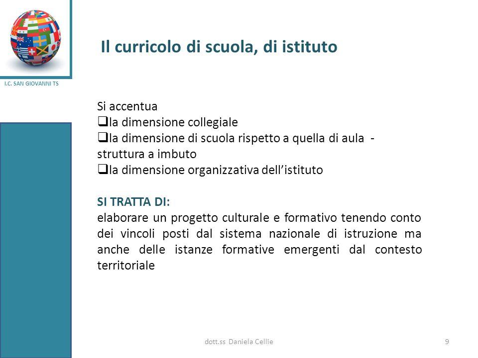 9 Si accentua  la dimensione collegiale  la dimensione di scuola rispetto a quella di aula - struttura a imbuto  la dimensione organizzativa dell'i
