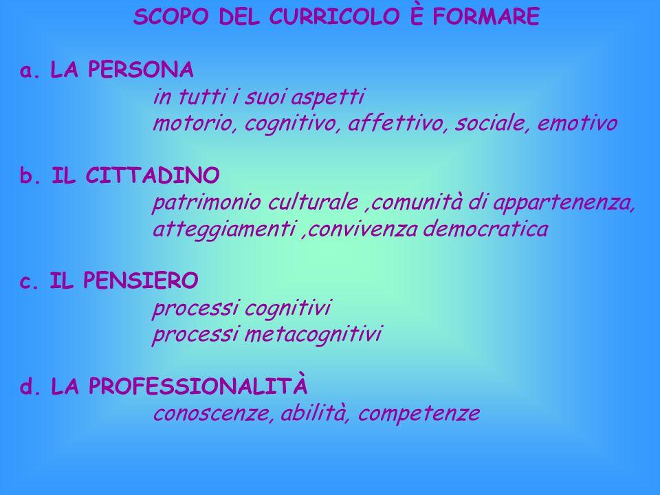 IL CURRICOLO VERTICALE (D.M. 254 /2012) è il progetto che decide e struttura l'insieme delle esperienze didattiche che si offrono all'alunno per reali
