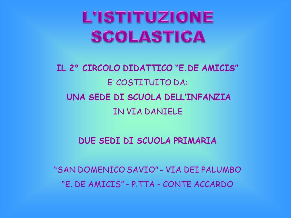 DIMENSIONE EDUCATIVA TERRITORIO E STRUTTURE DIMENSIONE CURRICOLARE AMPLIAMENTO OFF. FORMATIVA P.O.F DIMENSIONE ORGANIZZATIVA