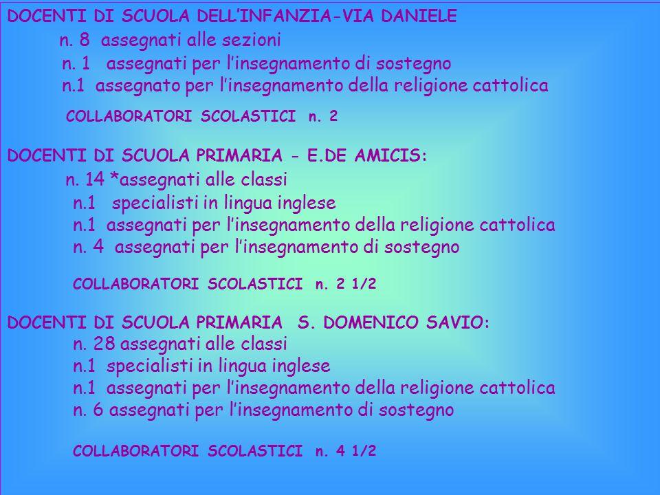 DOCENTI DI SCUOLA DELL'INFANZIA-VIA DANIELE n.8 assegnati alle sezioni n.