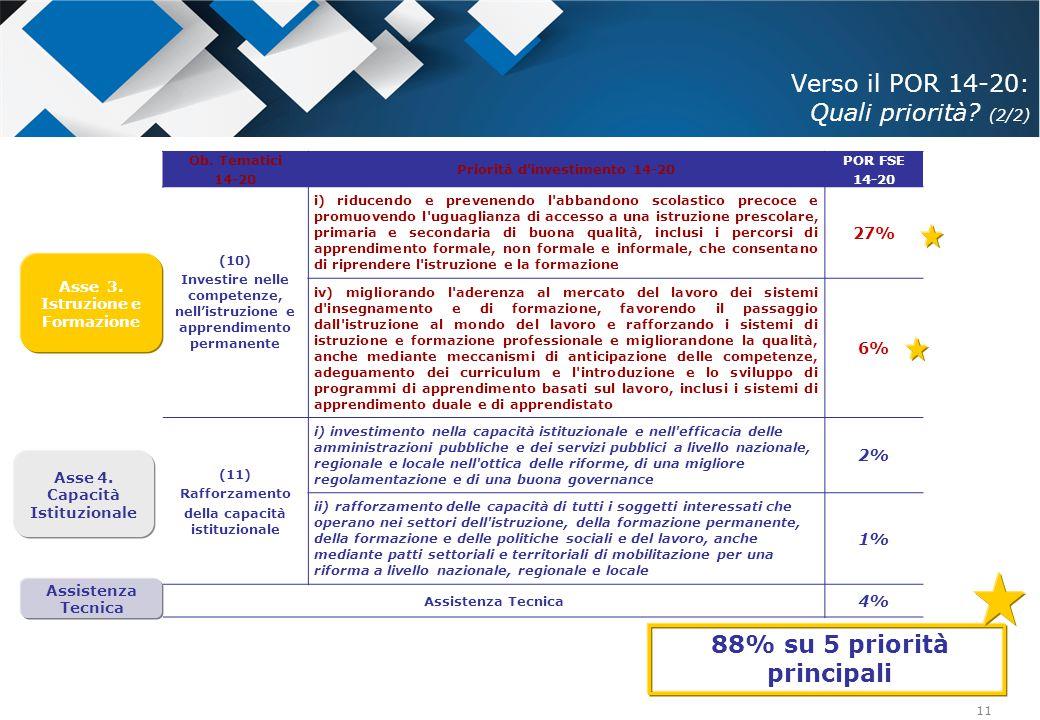 11 Ob. Tematici 14-20 Priorità d'investimento 14-20 POR FSE 14-20 (10) Investire nelle competenze, nell'istruzione e apprendimento permanente i) riduc