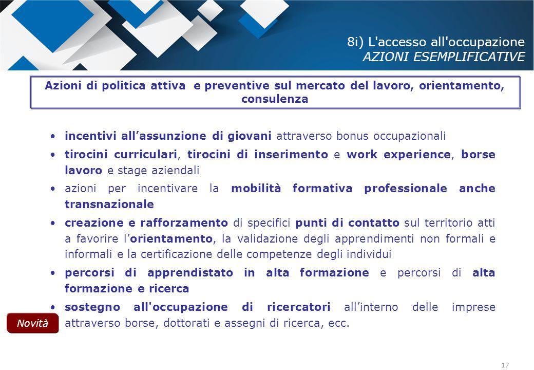 17 8i) L'accesso all'occupazione AZIONI ESEMPLIFICATIVE incentivi all'assunzione di giovani attraverso bonus occupazionali tirocini curriculari, tiroc