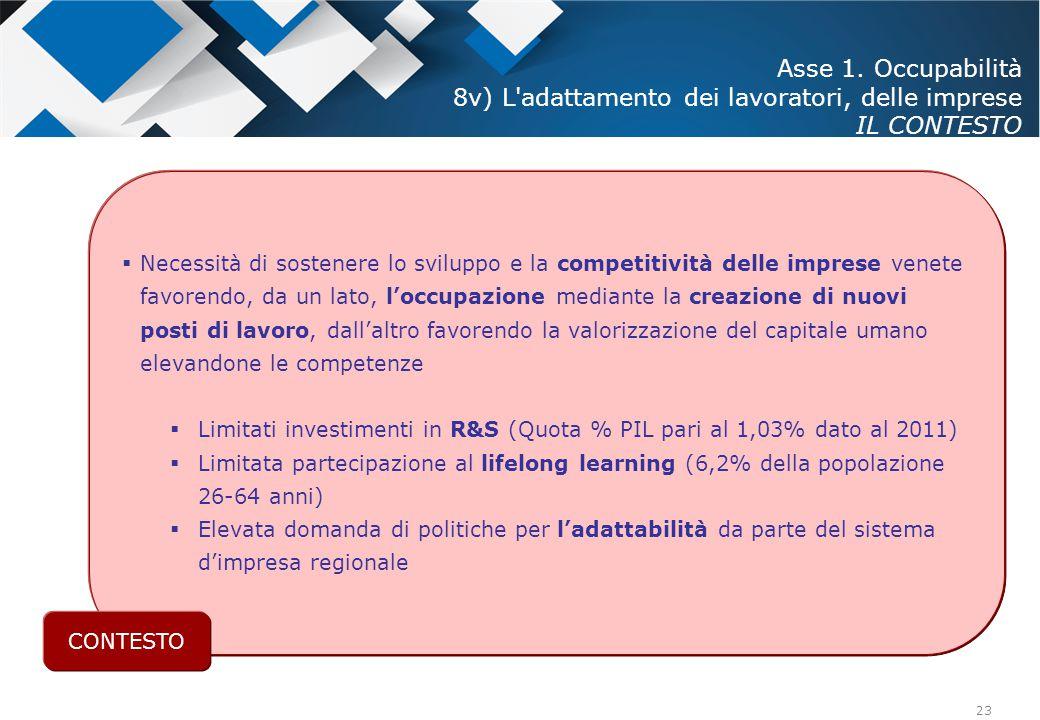 23  Necessità di sostenere lo sviluppo e la competitività delle imprese venete favorendo, da un lato, l'occupazione mediante la creazione di nuovi po