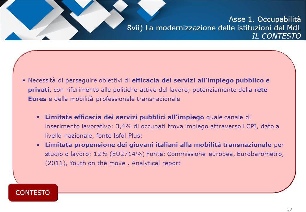 33  Necessità di perseguire obiettivi di efficacia dei servizi all'impiego pubblico e privati, con riferimento alle politiche attive del lavoro; pote