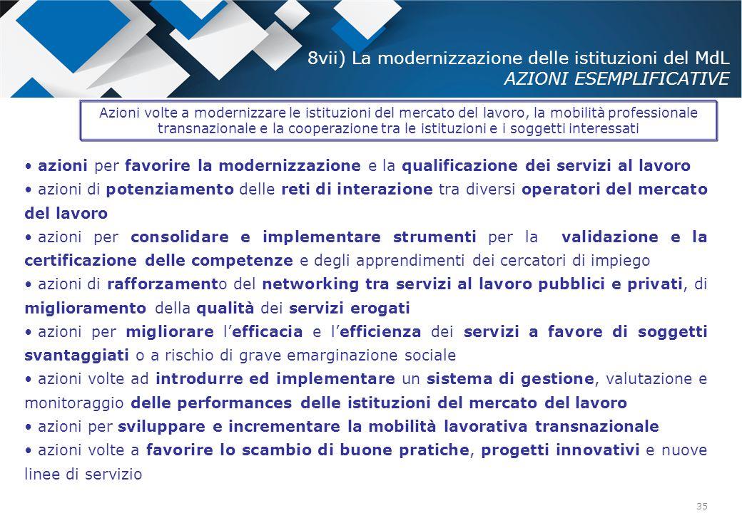 35 azioni per favorire la modernizzazione e la qualificazione dei servizi al lavoro azioni di potenziamento delle reti di interazione tra diversi oper