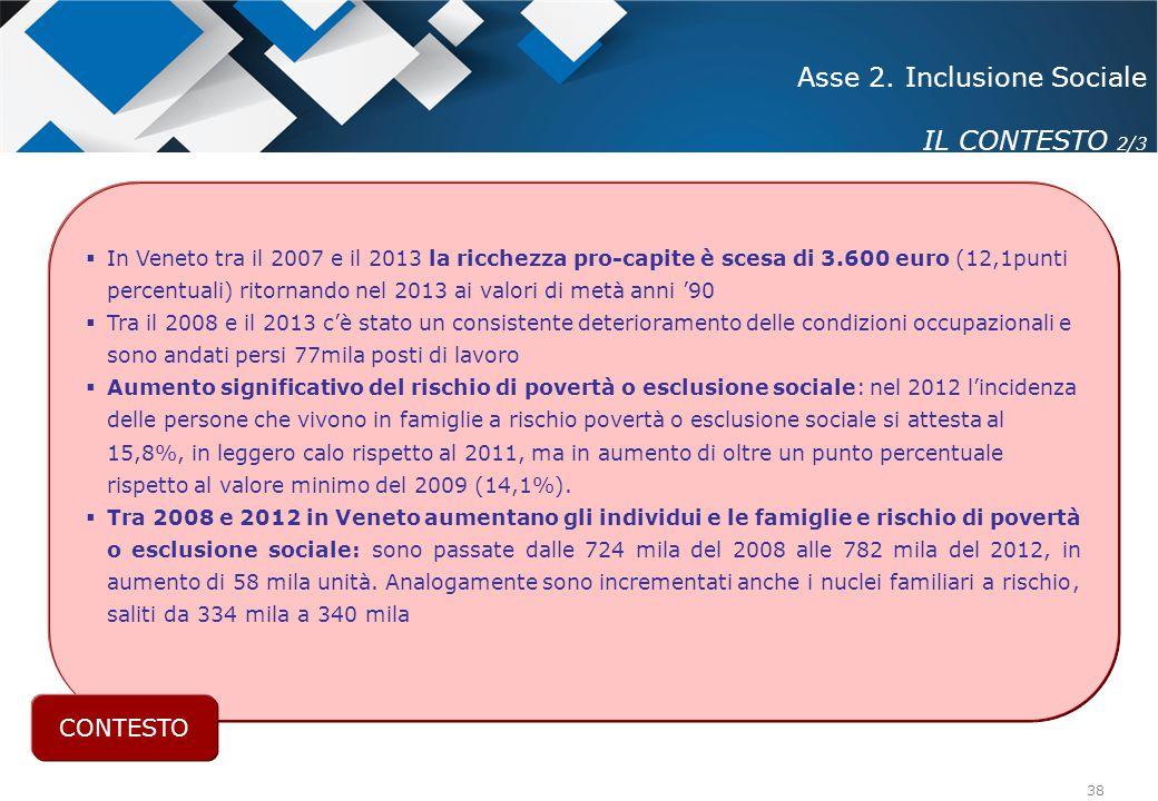 38  In Veneto tra il 2007 e il 2013 la ricchezza pro-capite è scesa di 3.600 euro (12,1punti percentuali) ritornando nel 2013 ai valori di metà anni