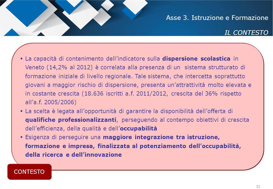 52  La capacità di contenimento dell'indicatore sulla dispersione scolastica in Veneto (14,2% al 2012) è correlata alla presenza di un sistema strutt