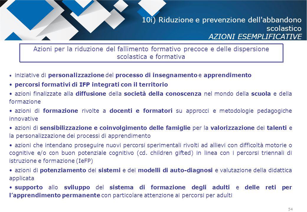 54 iniziative di personalizzazione del processo di insegnamento e apprendimento percorsi formativi di IFP integrati con il territorio azioni finalizza