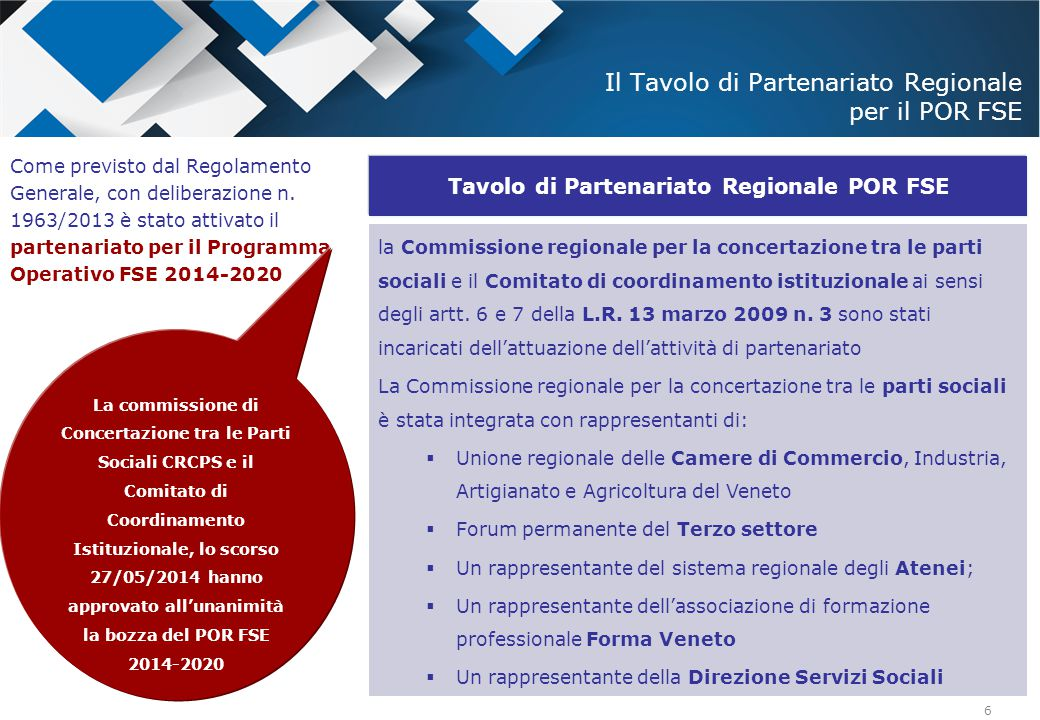 6 Tavolo di Partenariato Regionale POR FSE la Commissione regionale per la concertazione tra le parti sociali e il Comitato di coordinamento istituzio