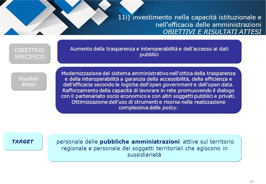60 Risultati Attesi 11i) investimento nella capacità istituzionale e nell'efficacia delle amministrazioni OBIETTIVI E RISULTATI ATTESI OBIETTIVO SPECI
