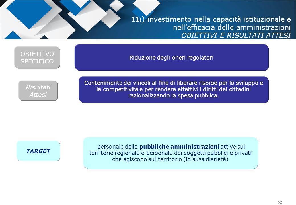 62 Risultati Attesi 11i) investimento nella capacità istituzionale e nell'efficacia delle amministrazioni OBIETTIVI E RISULTATI ATTESI OBIETTIVO SPECI