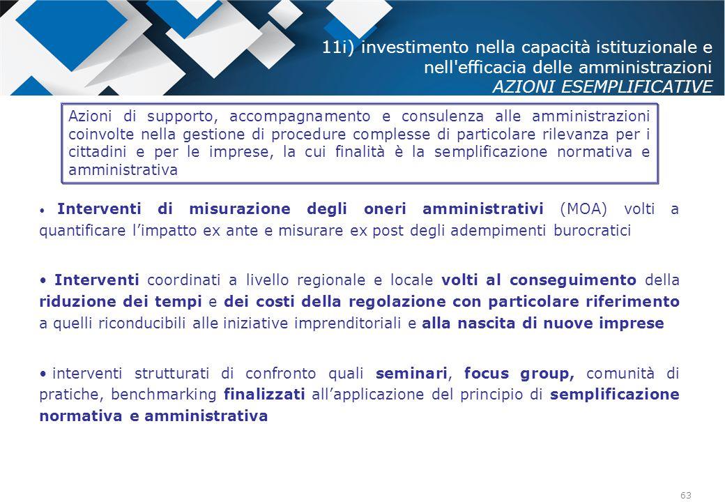 63 11i) investimento nella capacità istituzionale e nell'efficacia delle amministrazioni AZIONI ESEMPLIFICATIVE Interventi di misurazione degli oneri
