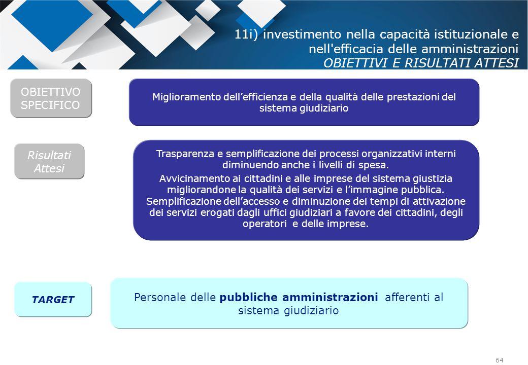 64 Risultati Attesi 11i) investimento nella capacità istituzionale e nell'efficacia delle amministrazioni OBIETTIVI E RISULTATI ATTESI OBIETTIVO SPECI