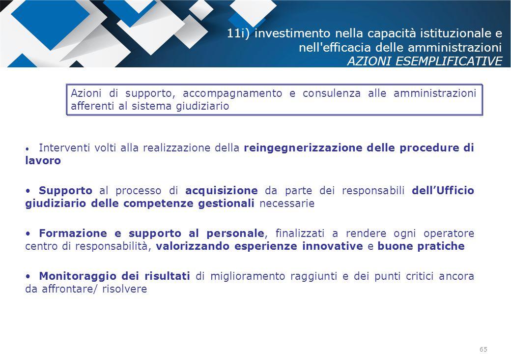65 11i) investimento nella capacità istituzionale e nell'efficacia delle amministrazioni AZIONI ESEMPLIFICATIVE Interventi volti alla realizzazione de