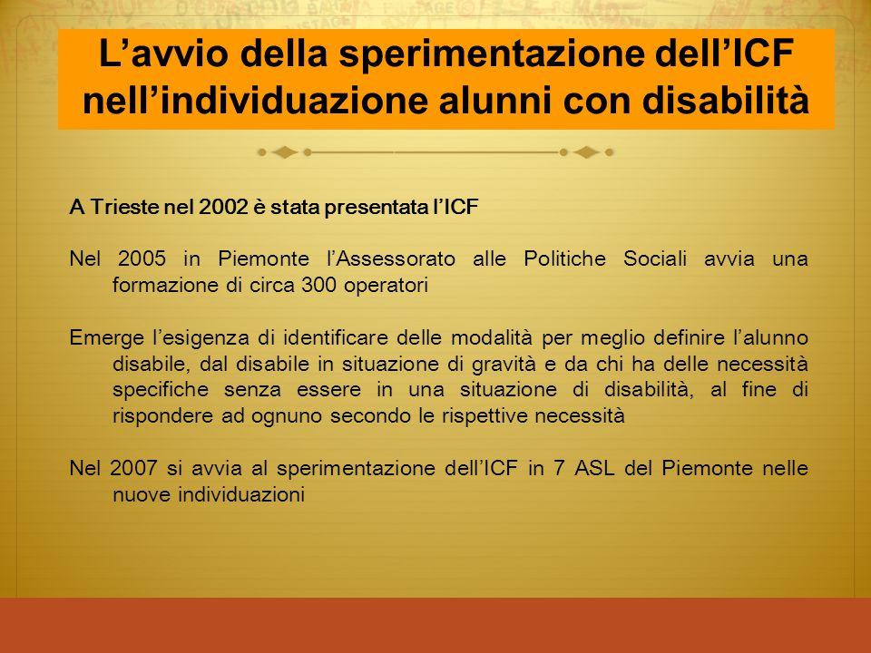 L'avvio della sperimentazione dell'ICF nell'individuazione alunni con disabilità A Trieste nel 2002 è stata presentata l'ICF Nel 2005 in Piemonte l'As