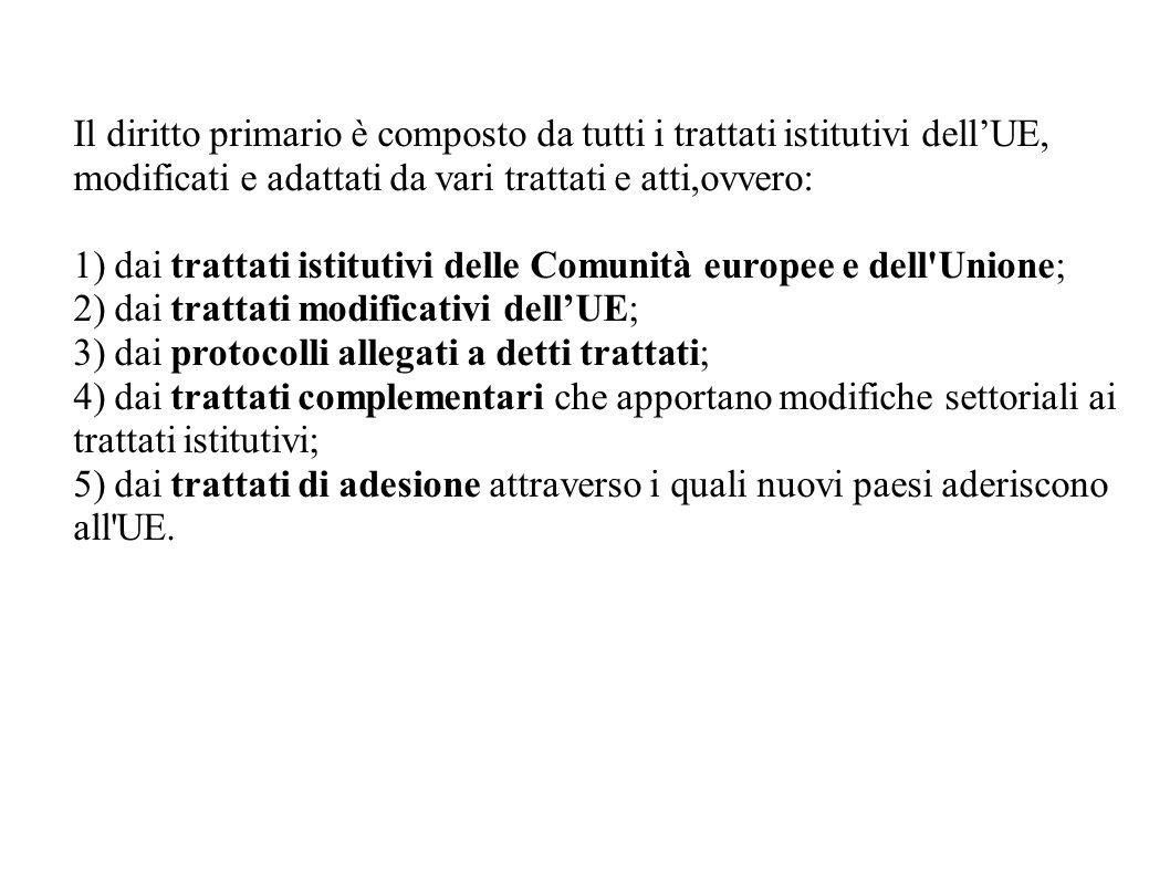 Il diritto primario è composto da tutti i trattati istitutivi dell'UE, modificati e adattati da vari trattati e atti,ovvero: 1) dai trattati istitutiv