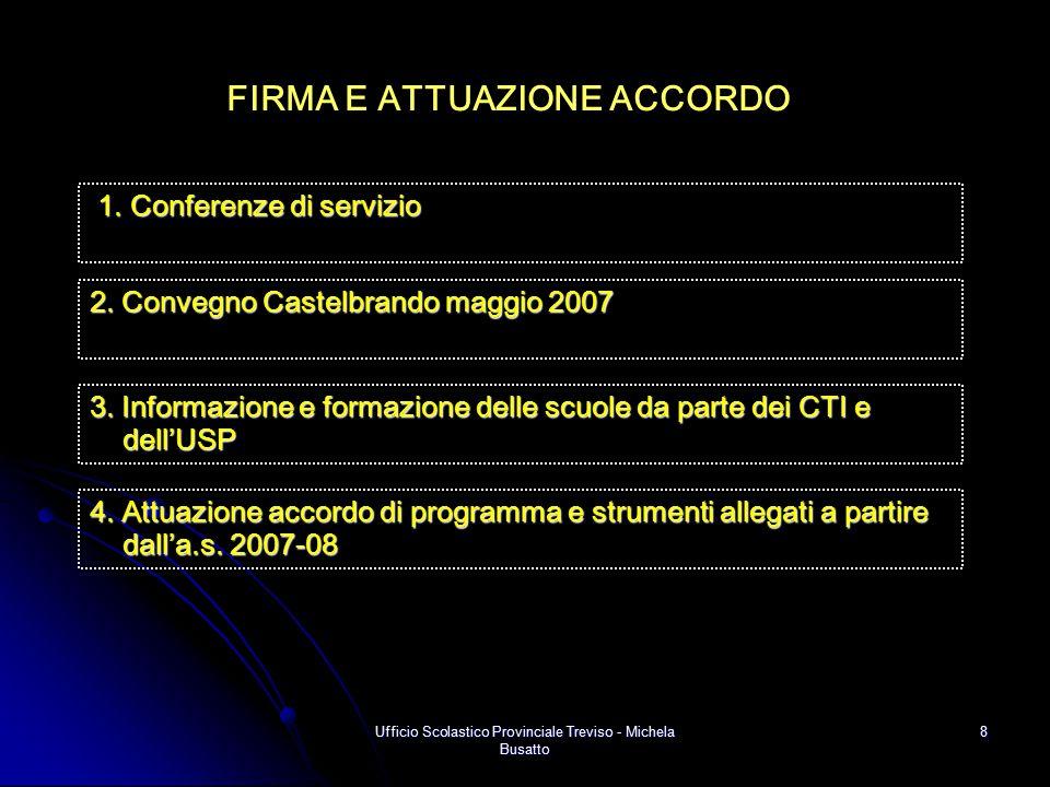 Ufficio Scolastico Provinciale Treviso - Michela Busatto 8 FIRMA E ATTUAZIONE ACCORDO 4. Attuazione accordo di programma e strumenti allegati a partir