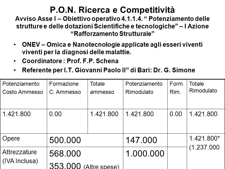 P.O.N. Ricerca e Competitività Avviso Asse I – Obiettivo operativo 4.1.1.4.
