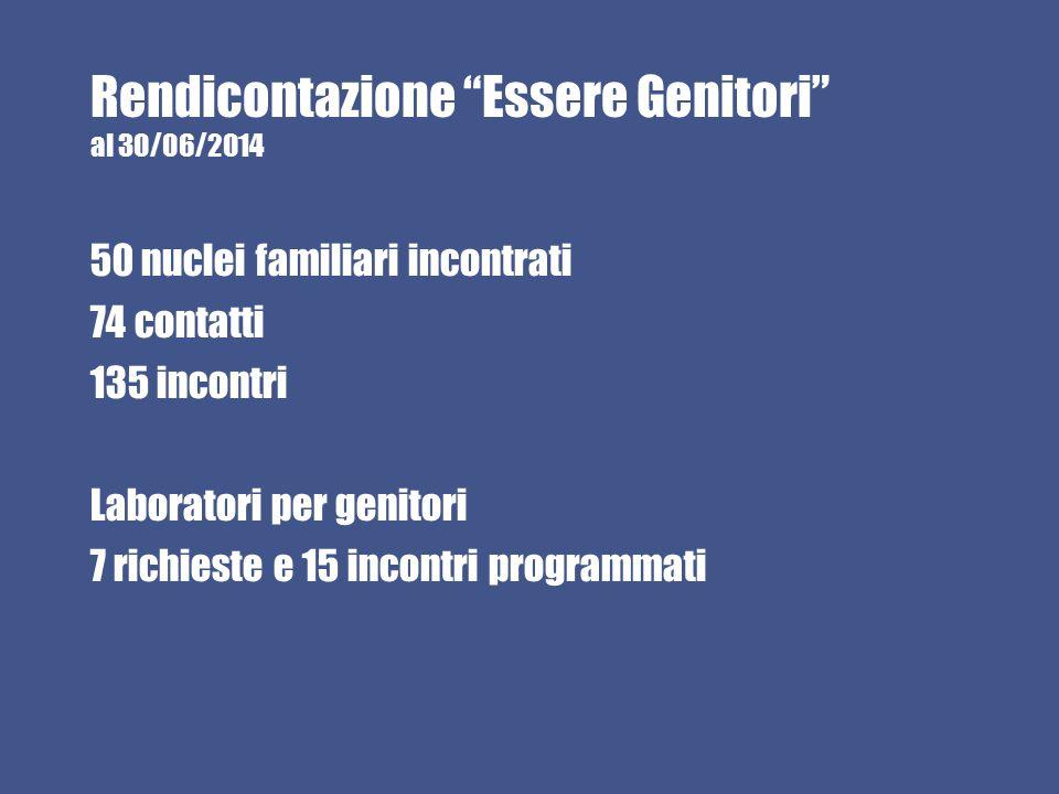 Rendicontazione Essere Genitori al 30/06/2014 50 nuclei familiari incontrati 74 contatti 135 incontri Laboratori per genitori 7 richieste e 15 incontri programmati