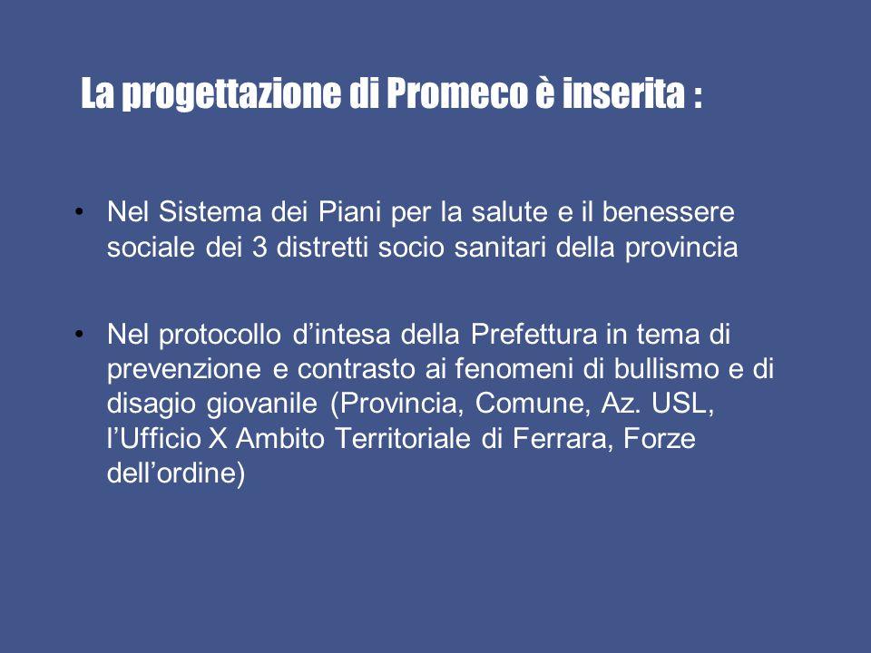 La progettazione di Promeco è inserita : Nel Sistema dei Piani per la salute e il benessere sociale dei 3 distretti socio sanitari della provincia Nel