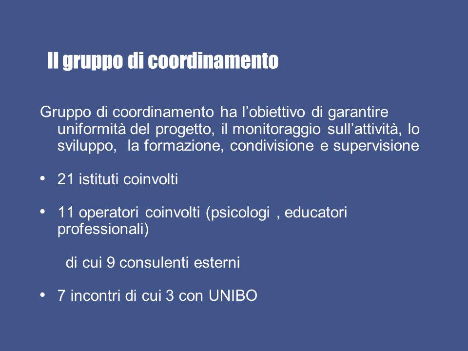 Il gruppo di coordinamento Gruppo di coordinamento ha l'obiettivo di garantire uniformità del progetto, il monitoraggio sull'attività, lo sviluppo, la formazione, condivisione e supervisione 21 istituti coinvolti 11 operatori coinvolti (psicologi, educatori professionali) di cui 9 consulenti esterni 7 incontri di cui 3 con UNIBO