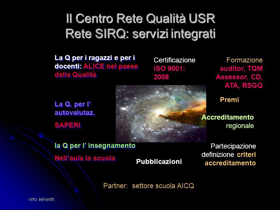 il Disciplinare tecnico è stato approvato dal Direttore Generale dell' USR Piemonte Francesco De Sanctis il 19/11/2007 VITO INFANTE
