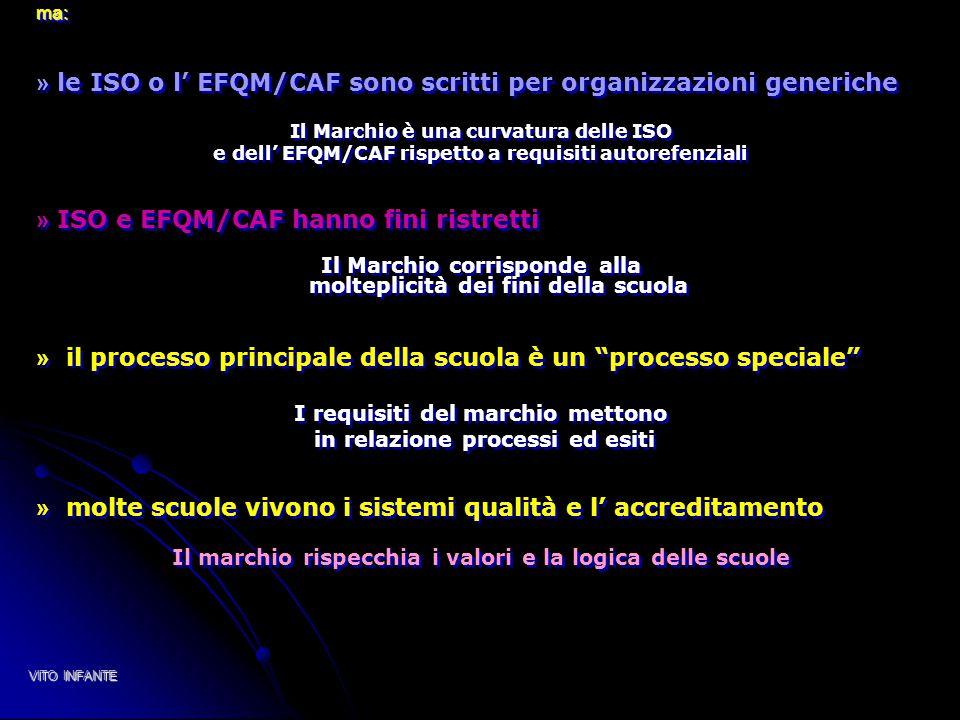 ma: » le ISO o l' EFQM/CAF sono scritti per organizzazioni generiche Il Marchio è una curvatura delle ISO e dell' EFQM/CAF rispetto a requisiti autore