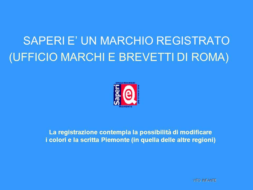 SAPERI E' UN MARCHIO REGISTRATO (UFFICIO MARCHI E BREVETTI DI ROMA) SAPERI E' UN MARCHIO REGISTRATO (UFFICIO MARCHI E BREVETTI DI ROMA) La registrazio