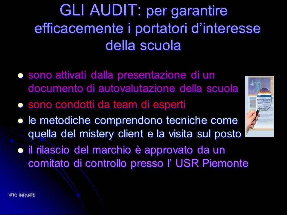 GLI AUDIT: per garantire efficacemente i portatori d'interesse della scuola sono attivati dalla presentazione di un documento di autovalutazione della
