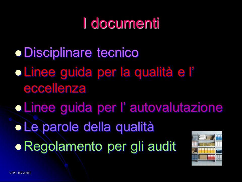 I documenti Disciplinare tecnico Linee guida per la qualità e l' eccellenza Linee guida per l' autovalutazione Le parole della qualità Regolamento per