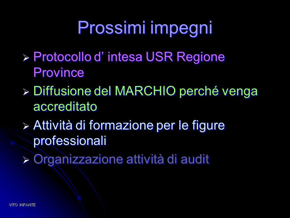 Prossimi impegni   Protocollo d' intesa USR Regione Province   Diffusione del MARCHIO perché venga accreditato   Attività di formazione per le f