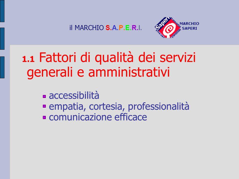 il MARCHIO S.A.P.E.R.I. 1.1 Fattori di qualità dei servizi generali e amministrativi accessibilità empatia, cortesia, professionalità comunicazione ef