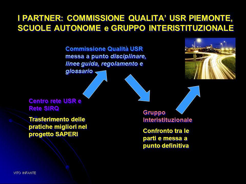 La struttura di SAPERI : sei aree interconnesse Ognuna delle sei aree è organizzata come un sistema di gestione Qualità a cui si applica il ciclo del miglioramento PDCA VITO INFANTE