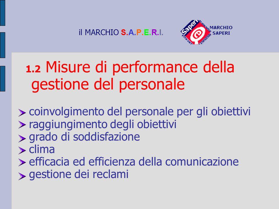 il MARCHIO S.A.P.E.R.I. 1.2 Misure di performance della gestione del personale coinvolgimento del personale per gli obiettivi raggiungimento degli obi
