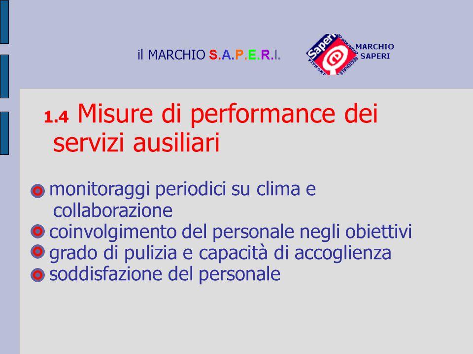 il MARCHIO S.A.P.E.R.I. 1.4 Misure di performance dei servizi ausiliari monitoraggi periodici su clima e collaborazione coinvolgimento del personale n