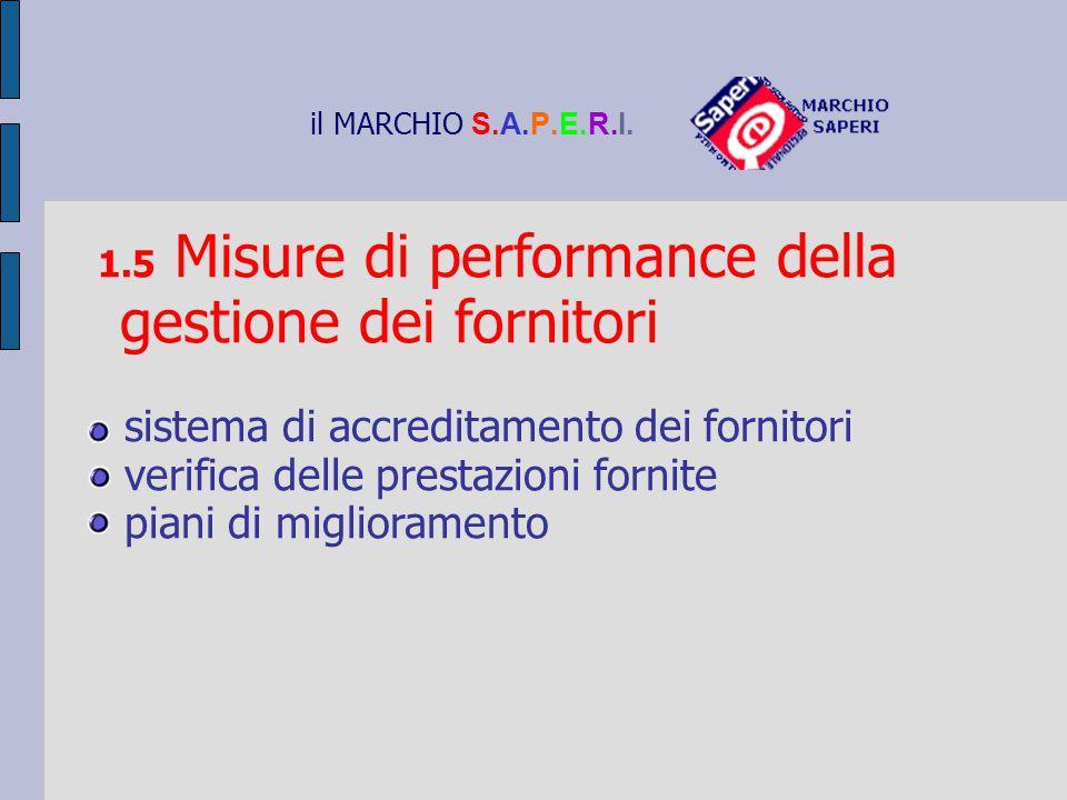 il MARCHIO S.A.P.E.R.I. 1.5 Misure di performance della gestione dei fornitori sistema di accreditamento dei fornitori verifica delle prestazioni forn
