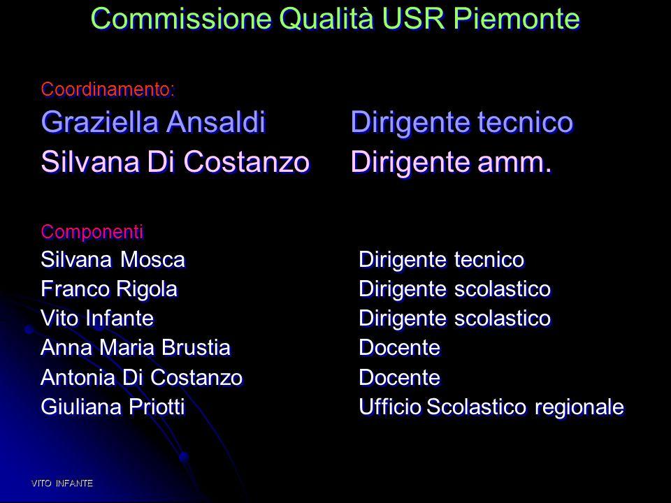 Commissione Qualità USR Piemonte Coordinamento: Graziella Ansaldi Dirigente tecnico Silvana Di Costanzo Dirigente amm. Componenti Silvana Mosca Dirige