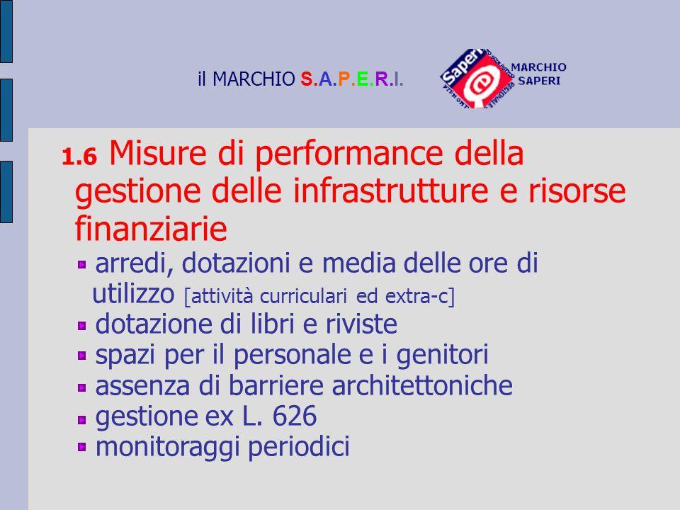 il MARCHIO S.A.P.E.R.I. 1.6 Misure di performance della gestione delle infrastrutture e risorse finanziarie arredi, dotazioni e media delle ore di uti