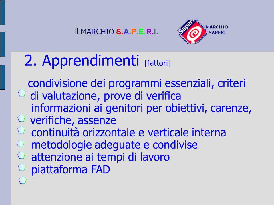 il MARCHIO S.A.P.E.R.I. 2. Apprendimenti [fattori] condivisione dei programmi essenziali, criteri di valutazione, prove di verifica informazioni ai ge