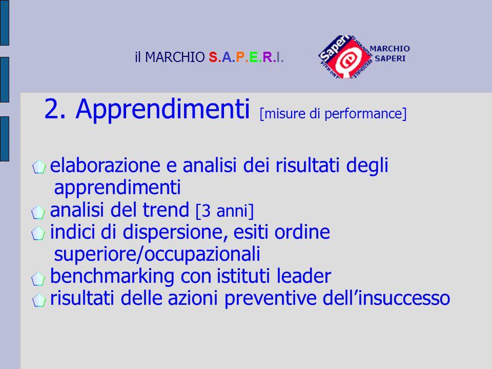 il MARCHIO S.A.P.E.R.I. 2. Apprendimenti [misure di performance] elaborazione e analisi dei risultati degli apprendimenti analisi del trend [3 anni] i