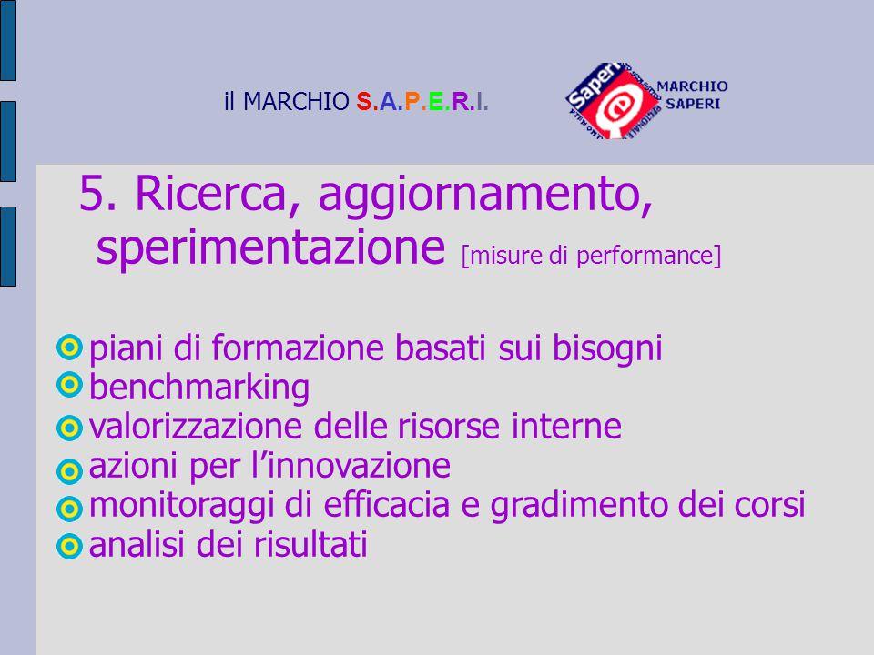 il MARCHIO S.A.P.E.R.I. 5. Ricerca, aggiornamento, sperimentazione [misure di performance] piani di formazione basati sui bisogni benchmarking valoriz