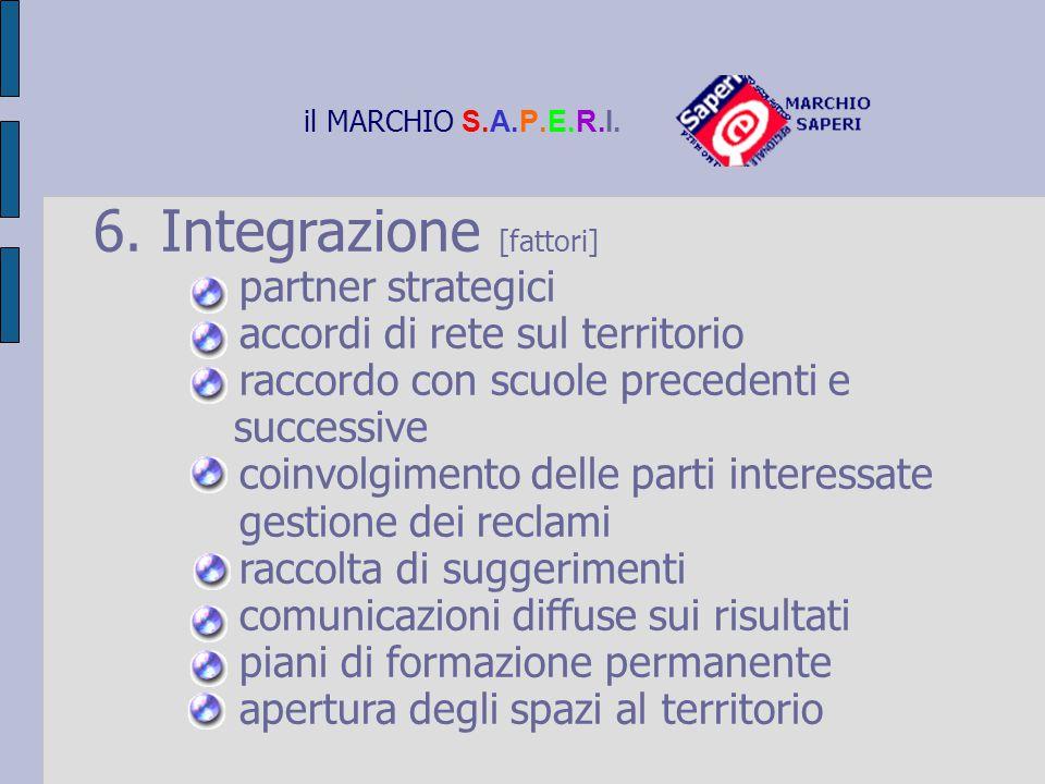 il MARCHIO S.A.P.E.R.I. 6. Integrazione [fattori] partner strategici accordi di rete sul territorio raccordo con scuole precedenti e successive coinvo