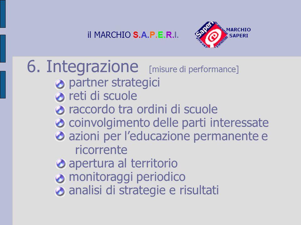 il MARCHIO S.A.P.E.R.I. 6. Integrazione [misure di performance] partner strategici reti di scuole raccordo tra ordini di scuole coinvolgimento delle p