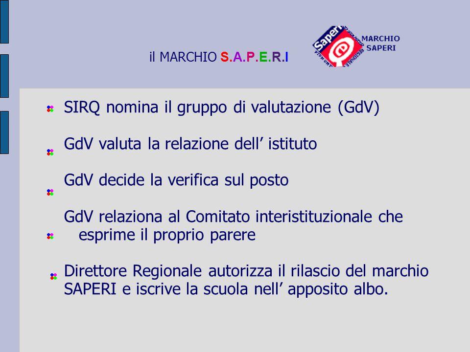 il MARCHIO S.A.P.E.R.I SIRQ nomina il gruppo di valutazione (GdV) GdV valuta la relazione dell' istituto GdV decide la verifica sul posto GdV relazion