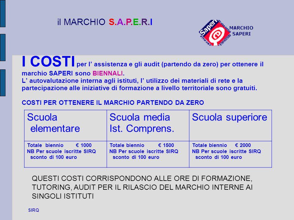 I COSTI per l' assistenza e gli audit (partendo da zero) per ottenere il marchio SAPERI sono BIENNALI. L' autovalutazione interna agli istituti, l' ut