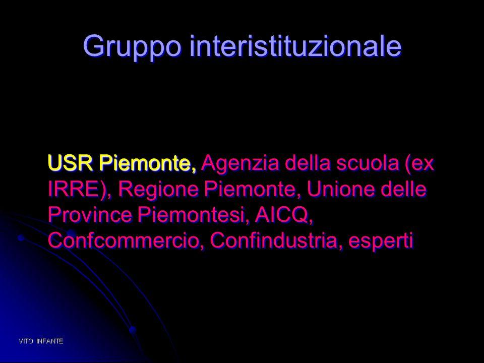 Gruppo interistituzionale USR Piemonte, USR Piemonte, Agenzia della scuola (ex IRRE), Regione Piemonte, Unione delle Province Piemontesi, AICQ, Confco