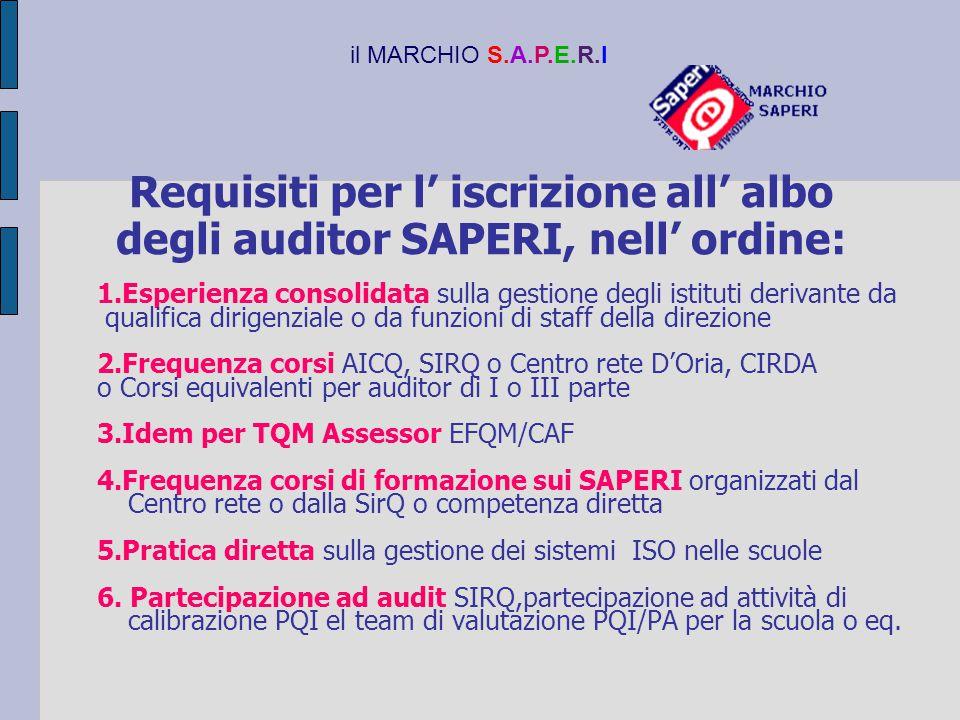 Requisiti per l' iscrizione all' albo degli auditor SAPERI, nell' ordine: 1.Esperienza consolidata sulla gestione degli istituti derivante da qualific